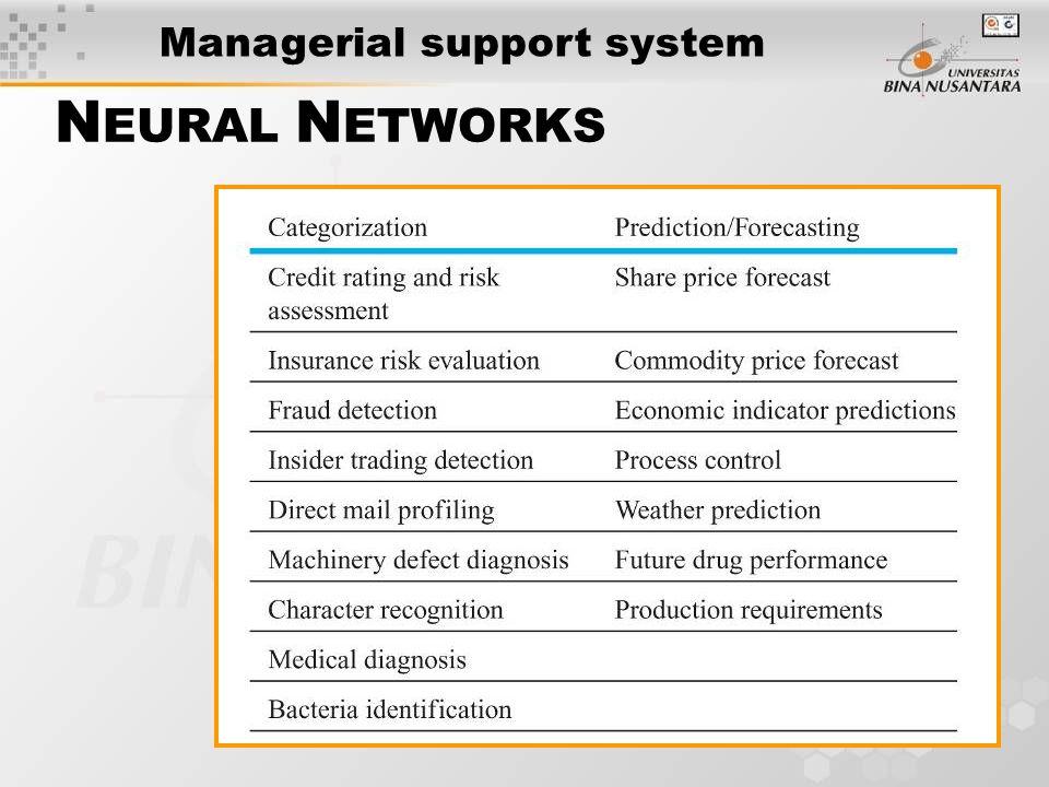 33 N EURAL N ETWORKS Managerial support system