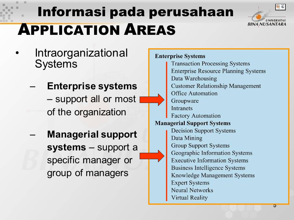5 A PPLICATION A REAS Intraorganizational Systems –Enterprise systems – support all or most of the organization –Managerial support systems – support a specific manager or group of managers Informasi pada perusahaan