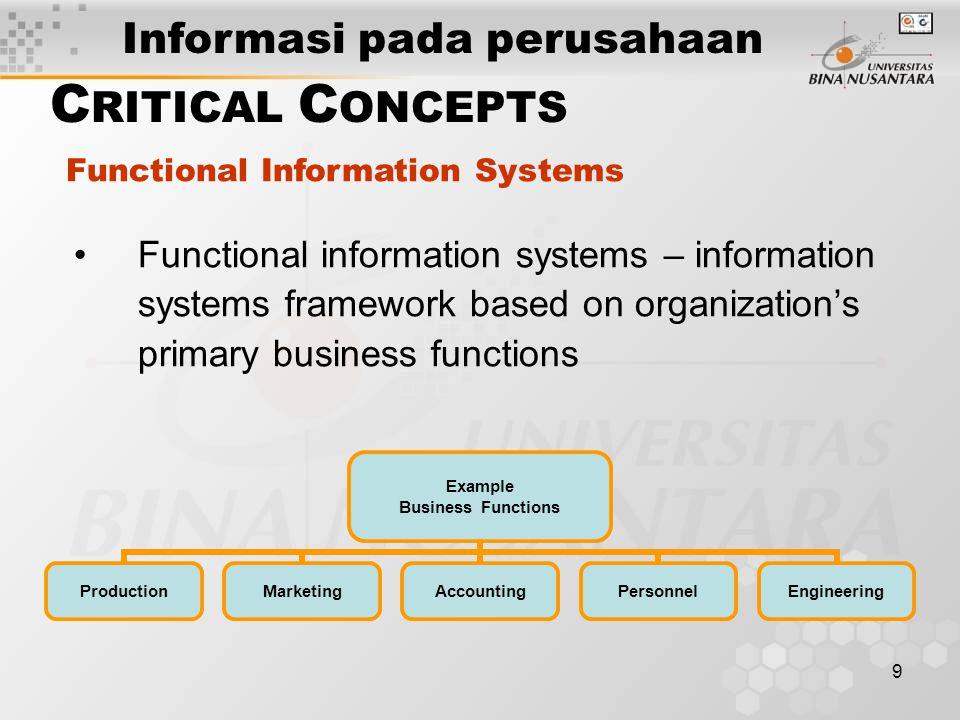 40 E-C OMMERCE T ECHNOLOGIES Commercial History of the Internet E-Commerce System