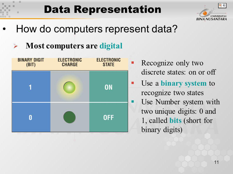 11 Data Representation How do computers represent data.