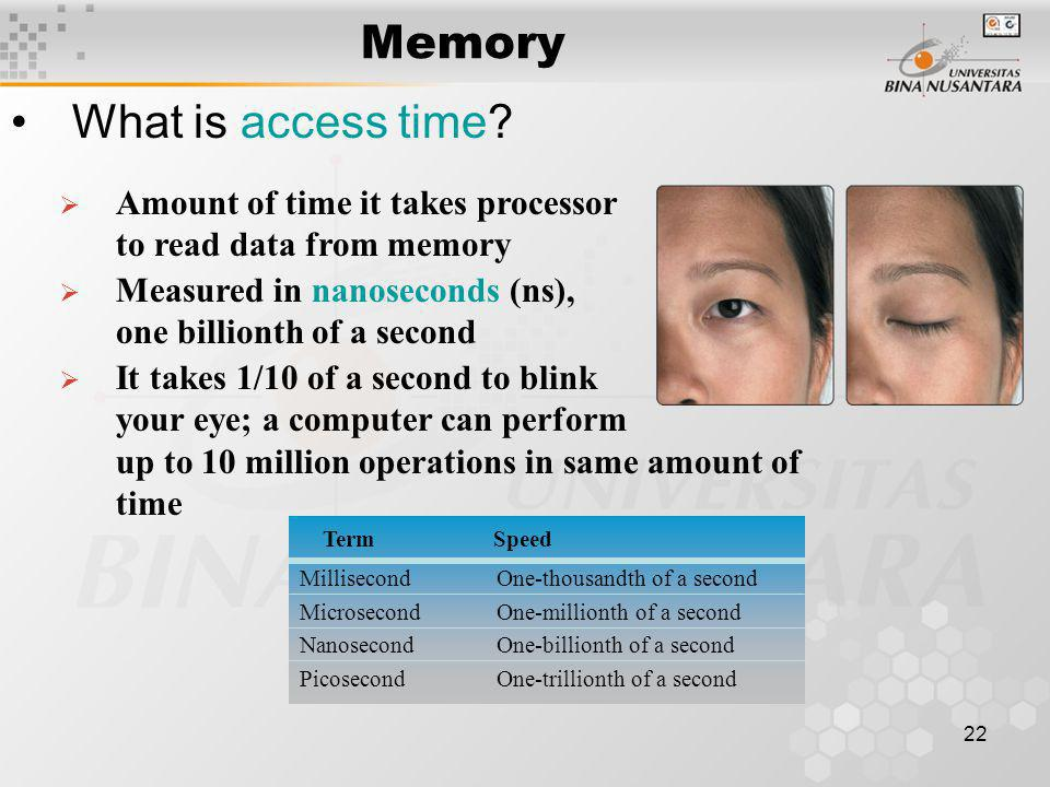 22 Memory What is access time.
