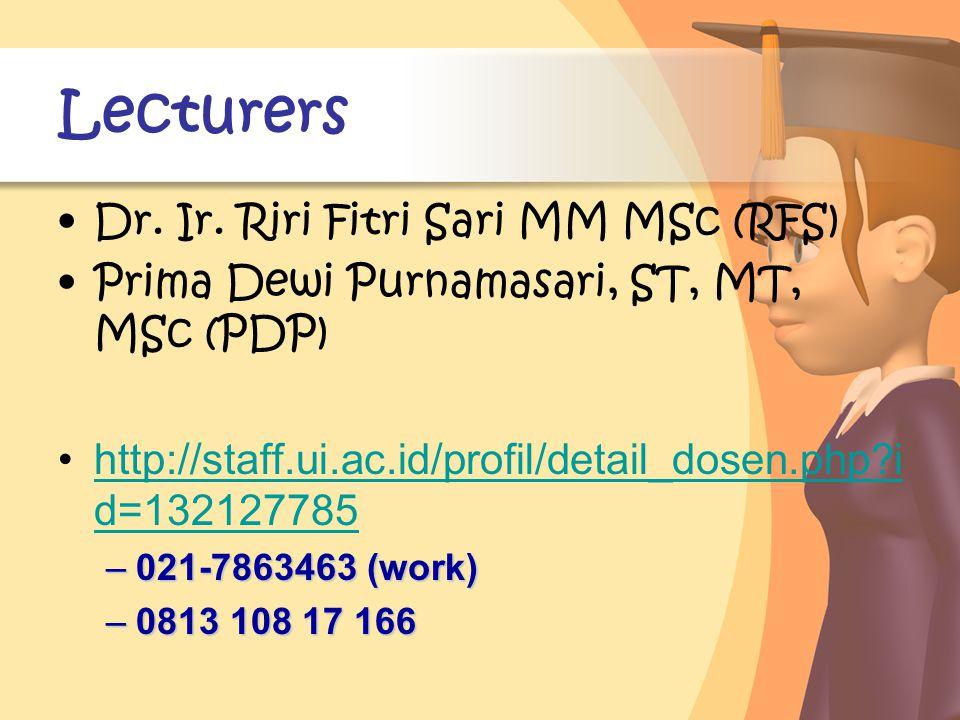 Lecturers Dr. Ir.