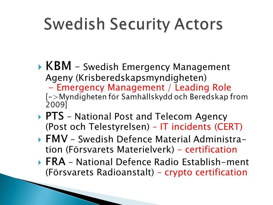  KBM – Swedish Emergency Management Ageny (Krisberedskapsmyndigheten) - Emergency Management / Leading Role [->Myndigheten för Samhällskydd och Beredskap from 2009]  PTS – National Post and Telecom Agency (Post och Telestyrelsen) – IT incidents (CERT)  FMV – Swedish Defence Material Administra- tion (Försvarets Materielverk) - certification  FRA – National Defence Radio Establish-ment (Försvarets Radioanstalt) – crypto certification