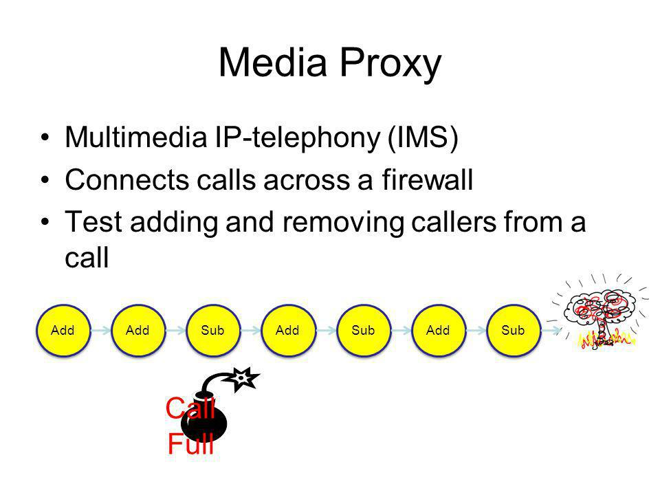Media Proxy Multimedia IP-telephony (IMS) Connects calls across a firewall Test adding and removing callers from a call Add Sub Add Sub Add Sub Call Full