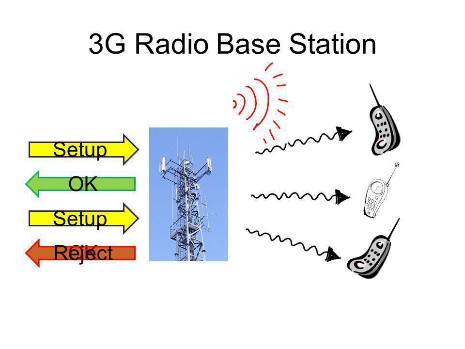 OK 3G Radio Base Station Setup OK Reject