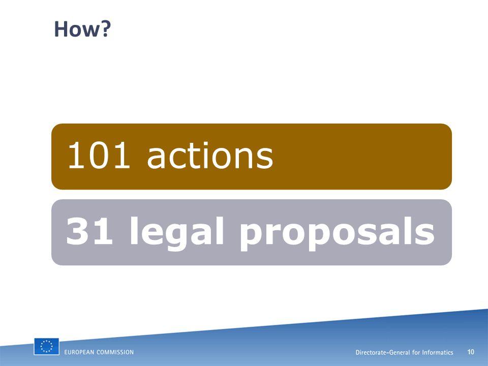 10 101 actions31 legal proposals How?