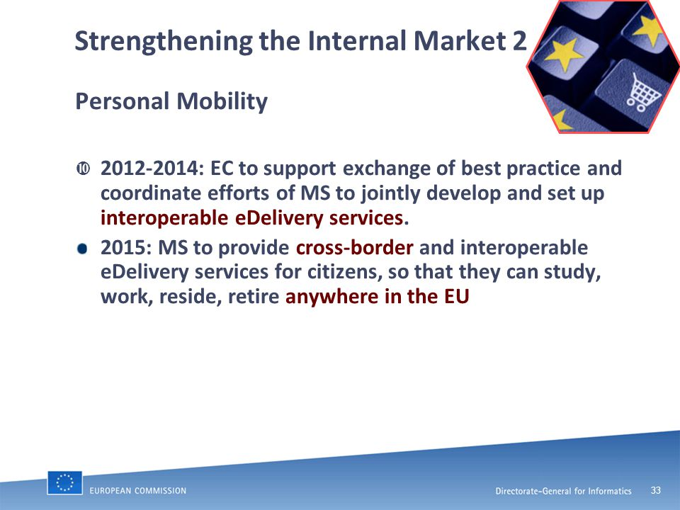 33 Strengthening the Internal Market 2 Personal Mobility  2012-2014: EC to support exchange of best practice and coordinate efforts of MS to jointly develop and set up interoperable eDelivery services.
