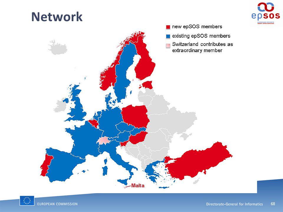 68 Network