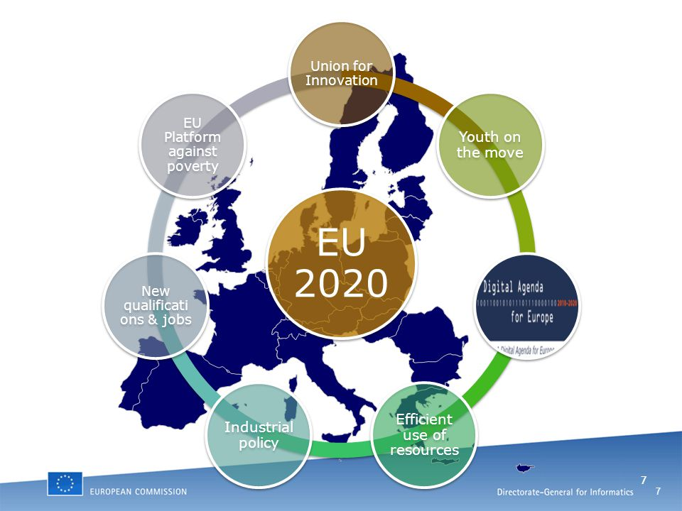 28 Empowering Citizens and Businesses Collaborative production of services  2011: Based on a study, the EC will assess how to involve users actively in design and production of eGovernment services and further elaborate recommendations / guidelines with and for the Member States.