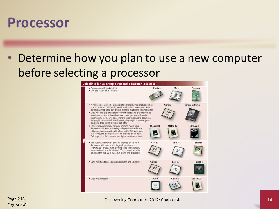 Processor Determine how you plan to use a new computer before selecting a processor Discovering Computers 2012: Chapter 4 14 Page 218 Figure 4-8