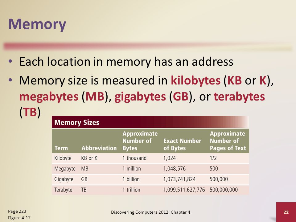 Memory Each location in memory has an address Memory size is measured in kilobytes (KB or K), megabytes (MB), gigabytes (GB), or terabytes (TB) Discov