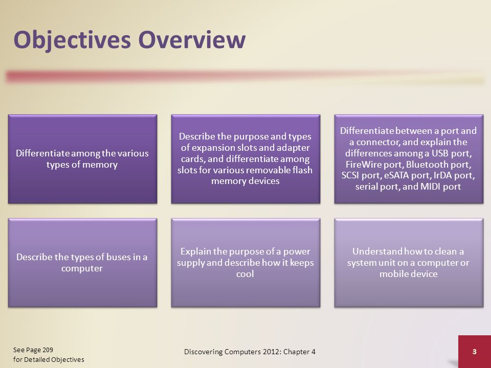 Objectives Overview Differentiate among the various types of memory Describe the purpose and types of expansion slots and adapter cards, and different