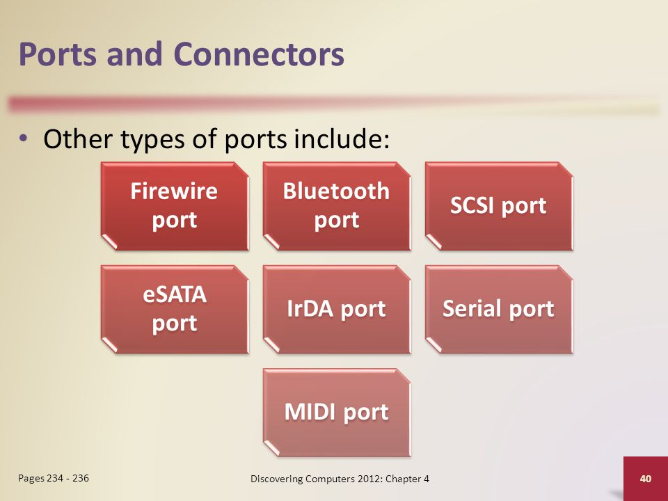 Ports and Connectors Other types of ports include: Discovering Computers 2012: Chapter 4 40 Pages 234 - 236 Firewire port Bluetooth port SCSI port eSA
