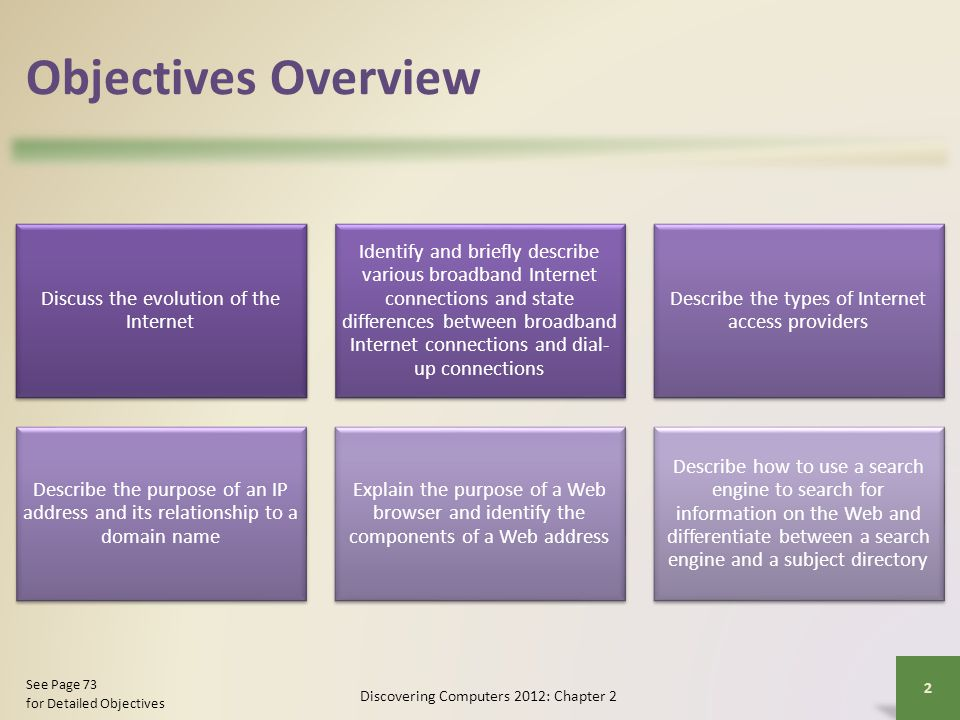 Objectives Overview Describe the types of Web sites Explain how Web pages use graphics, animation, audio, video, virtual reality, and plug-ins Identify and briefly describe the steps required for Web publishing Describe the types of e- commerce Explain how e-mail, mailing lists, instant messaging, chat rooms, VoIP, newsgroups and message boards, and FTP work Identify the rules of netiquette Discovering Computers 2012: Chapter 2 3 See Page 73 for Detailed Objectives