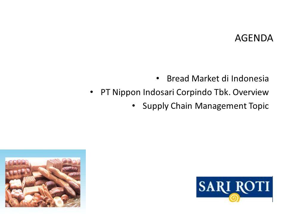 AGENDA Bread Market di Indonesia PT Nippon Indosari Corpindo Tbk.
