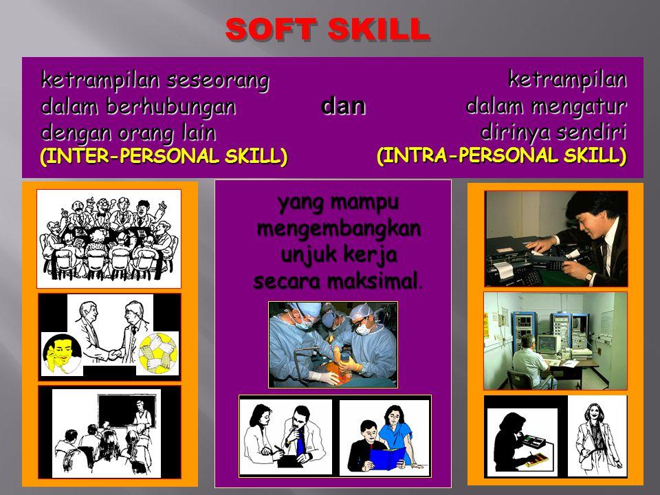 Hard skills (Kemampuan Teknis)  Berlari  Menendang  Berebut bola Contoh Soft skills  Kemampuan bekerjasama  Mengambil inisiatif  Keberanian mengambil keputusan  Gigih