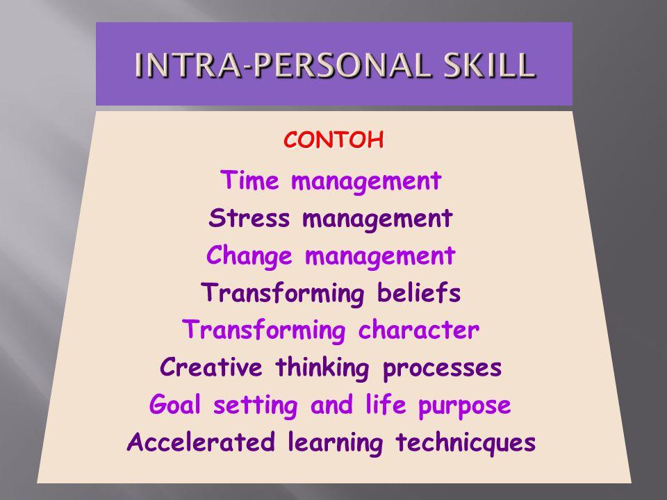 CONTOH Motivation skills Leadership skills Negotiation skills Presentation skills Communication skill Relationship building Public speaking skills Self-marketing skills