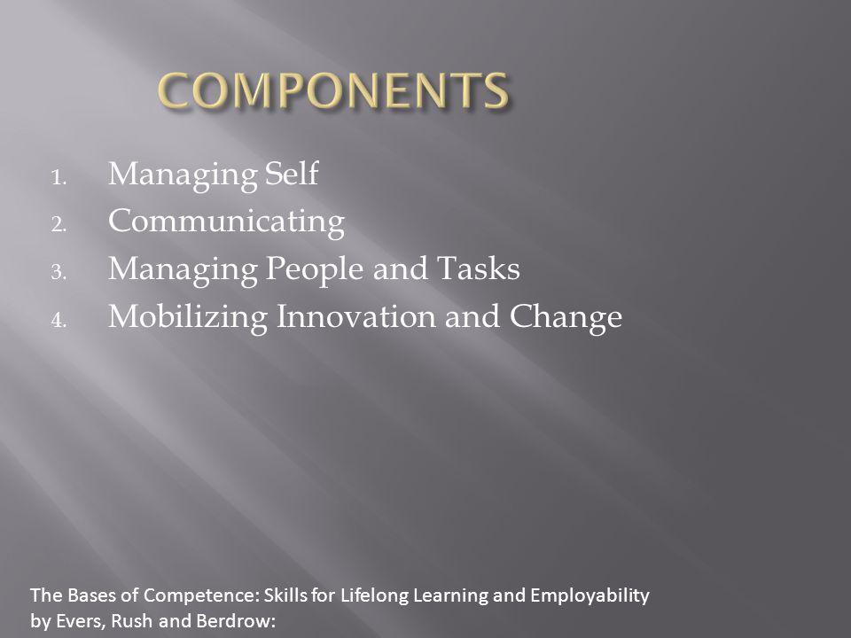 1. Managing Self 2. Communicating 3. Managing People and Tasks 4.