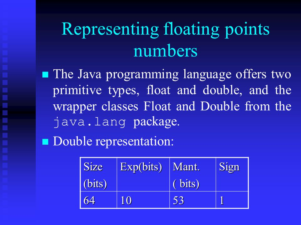 Representing floating points numbers The Java programming language offers two primitive types, float and double, and the wrapper classes Float and Double from the java.lang package.