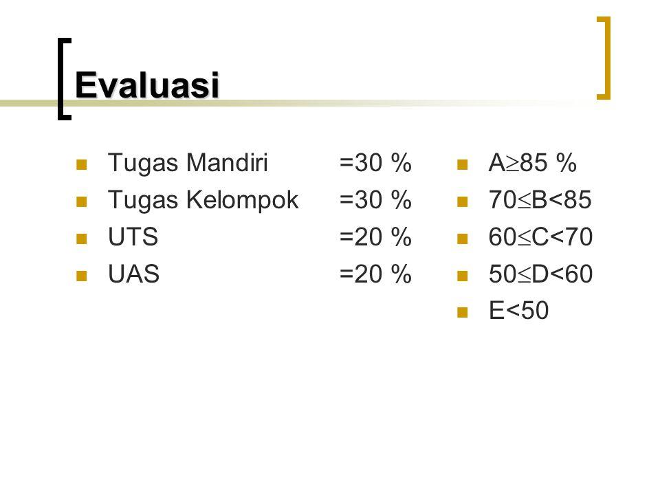 Evaluasi Tugas Mandiri=30 % Tugas Kelompok=30 % UTS =20 % UAS=20 % A  85 % 70  B<85 60  C<70 50  D<60 E<50