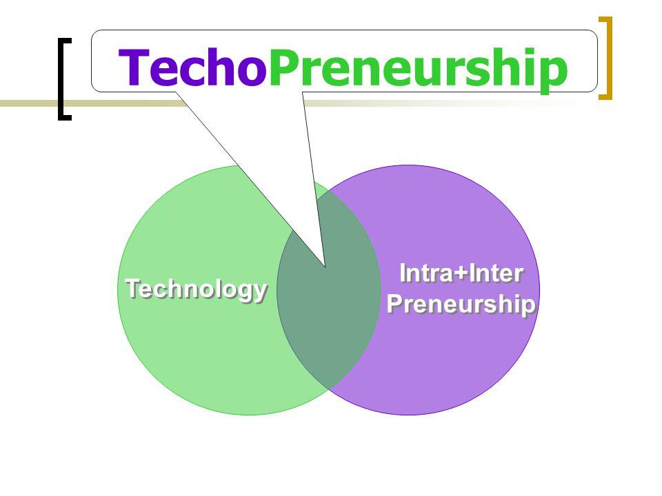 Technology Intra+Inter Preneurship TechoPreneurship