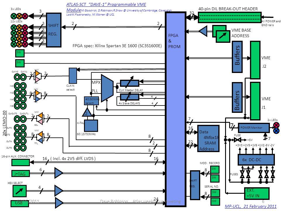 3x LEDs NIM ECL 12x LEDs 3 3 3 3 3 SHIFT REG. 2 CLKIN0 IN0 IN2 IN6 IN4 CLKIN1 CLKOUT0 OUT0 OUT2 OUT6 OUT4 CLKOUT1 SW 2 2 88 2 2 8 8 NIM ECL NIM TTL NI