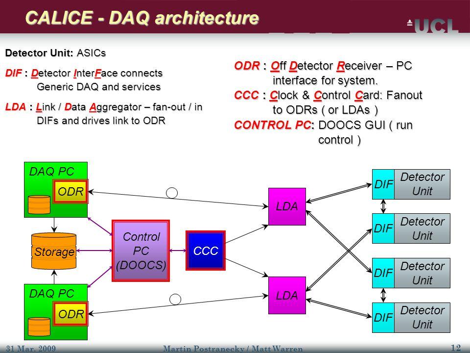 12 31 Mar. 2009Martin Postranecky / Matt Warren DAQ PC CALICE - DAQ architecture CALICE - DAQ architecture Detector Unit: ASICs DIF : Detector InterFa