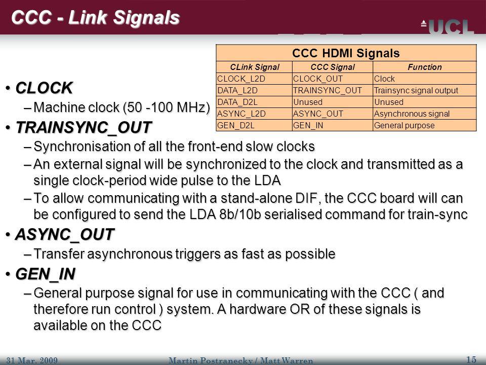 15 31 Mar. 2009Martin Postranecky / Matt Warren CCC - Link Signals CCC - Link Signals CLOCKCLOCK –Machine clock (50 -100 MHz) TRAINSYNC_OUTTRAINSYNC_O