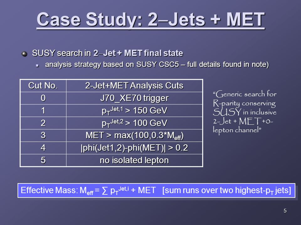 SUSY search in 2  Jet + MET final state analysis strategy based on SUSY CSC5 – full details found in note) analysis strategy based on SUSY CSC5 – full details found in note) Cut No.