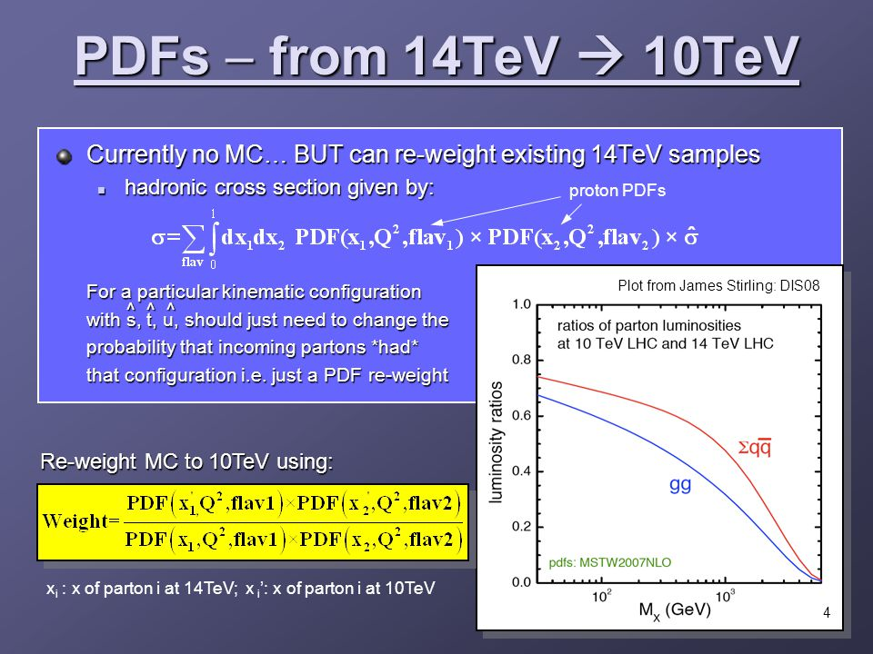 Check of Reweight Method Good agreement between reweighted and 10TeV samples (bkgs also checked) EG: SU3 SUSY events generated in ATLFAST p T Jet,1,2 >150,100 GeV M eff = p T Jet,1 + p T Jet,2 + MET Effective Mass example weights (all < 1) 5 PDF weight