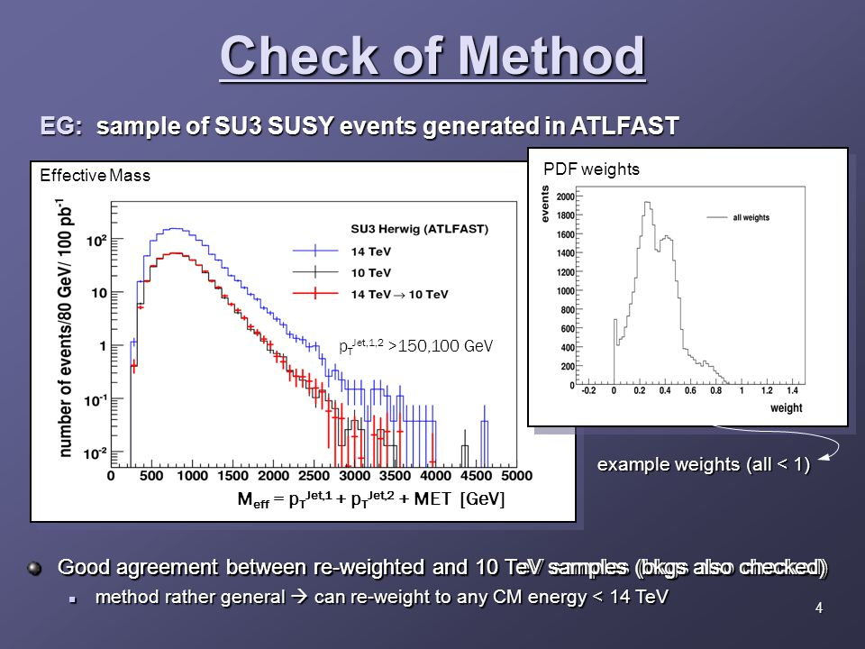 Check of Method Good agreement between re-weighted and 10 TeV samples (bkgs also checked) EG: sample of SU3 SUSY events generated in ATLFAST Effective Mass example weights (all < 1) 4 PDF weights p T Jet,1,2 >150,100 GeV M eff = p T Jet,1 + p T Jet,2 + MET [GeV] Good agreement between re-weighted and 10 TeV samples (bkgs also checked) method rather general  can re-weight to any CM energy < 14 TeV method rather general  can re-weight to any CM energy < 14 TeV