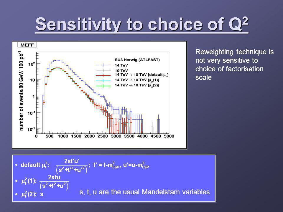 Sensitivity to choice of Q 2 s, t, u are the usual Mandelstam variables Reweighting technique is not very sensitive to choice of factorisation scale