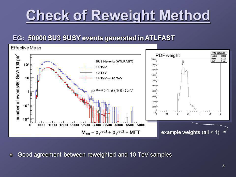 Check of Reweight Method Good agreement between reweighted and 10 TeV samples EG: 50000 SU3 SUSY events generated in ATLFAST p T Jet,1,2 >150,100 GeV M eff = p T Jet,1 + p T Jet,2 + MET Effective Mass example weights (all < 1) 3 PDF weight