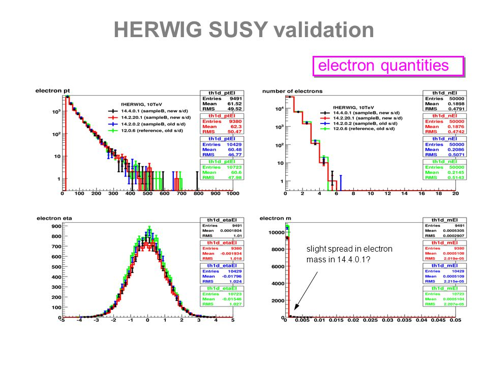 electron quantities HERWIG SUSY validation slight spread in electron mass in 14.4.0.1?