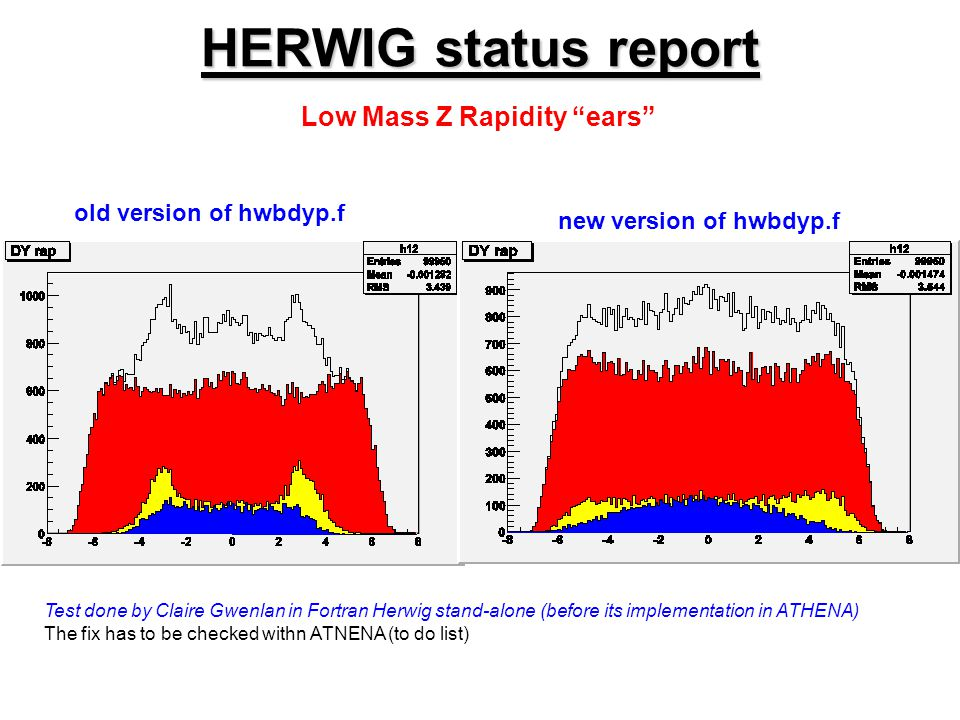 HERWIG status report Low Mass Z Rapidity ears old version of hwbdyp.f new version of hwbdyp.f Test done by Claire Gwenlan in Fortran Herwig stand-alone (before its implementation in ATHENA) The fix has to be checked withn ATNENA (to do list)