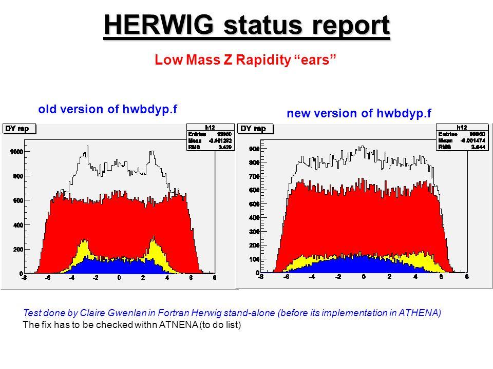 HERWIG SM validation status report Sample B (14.4.0.1) AODs Sample B (14.4.0.1) AODs Herwig_i-00-03-13:  valid1.105100.JimmyWenu.recon.a78 MC8 series (10 TeV)  500K events!.