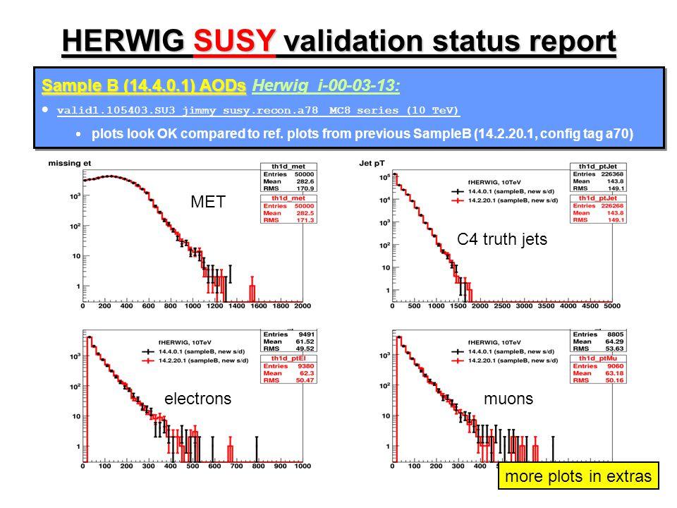 muon quantities HERWIG SUSY validation