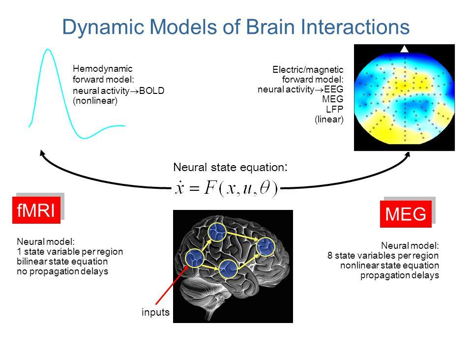 Neural state equation : Electric/magnetic forward model: neural activity  EEG MEG LFP (linear) Neural model: 1 state variable per region bilinear sta