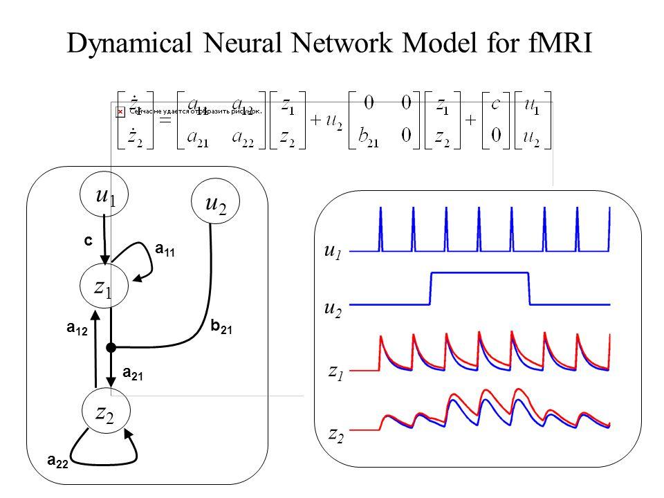 Dynamical Neural Network Model for fMRI u2u2 u1u1 z1z1 z2z2 u2u2 z1z1 z2z2 u1u1 a 11 a 22 c a 12 a 21 b 21