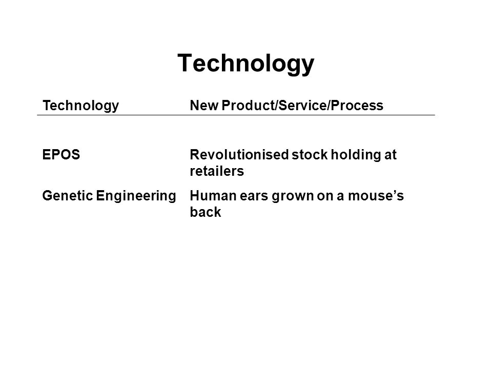 Technology TechnologyNew Product/Service/Process EPOSRevolutionised stock holding at retailers Genetic EngineeringHuman ears grown on a mouse's back