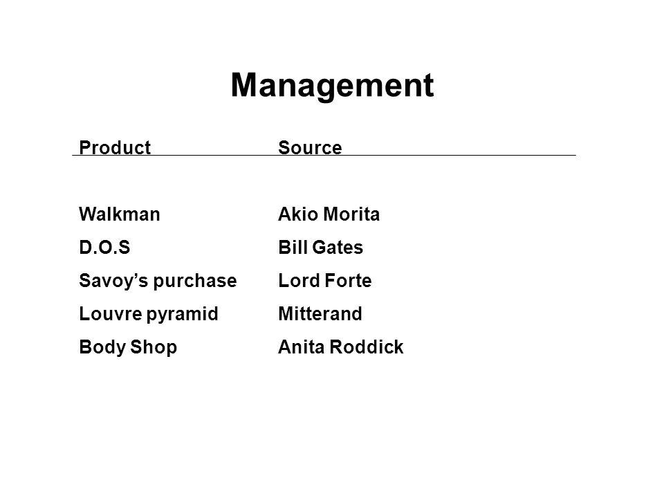 Management ProductSource WalkmanAkio Morita D.O.SBill Gates Savoy's purchaseLord Forte Louvre pyramidMitterand Body ShopAnita Roddick