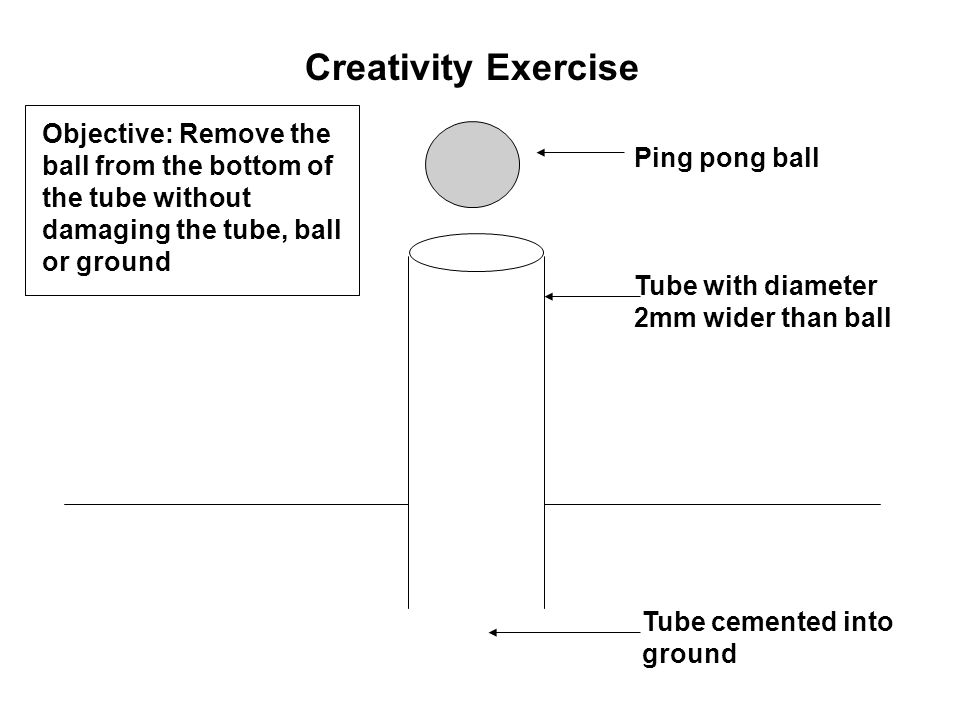 Creativity Exercise Ping pong ball Tube with diameter 2mm wider than ball Tube cemented into ground Objective: Remove the ball from the bottom of the tube without damaging the tube, ball or ground