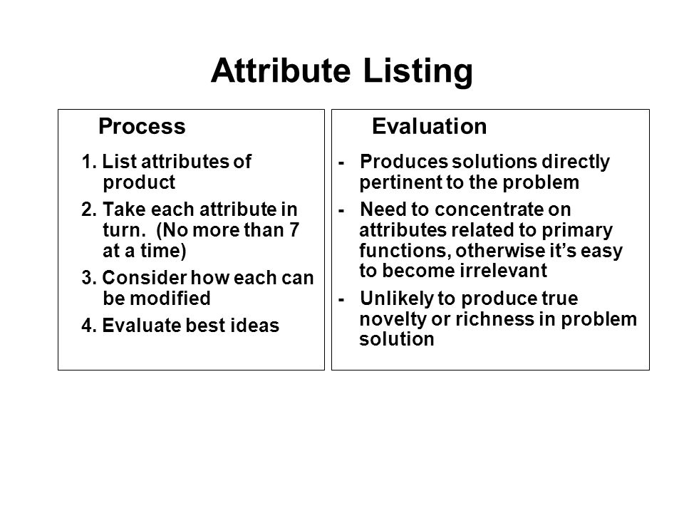 Attribute Listing 1.List attributes of product 2.