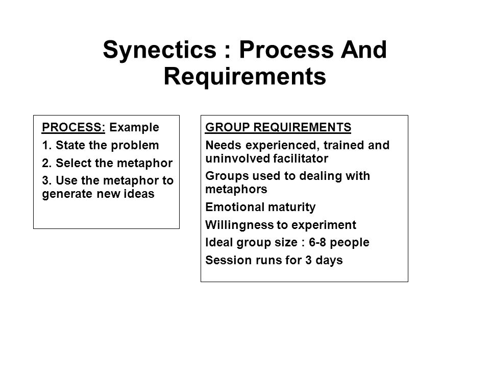 Synectics : Process And Requirements PROCESS: Example 1.