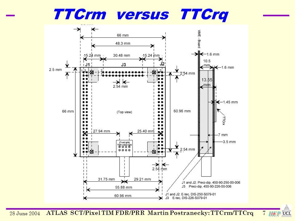 28 June 2004 ATLAS SCT/Pixel TIM FDR/PRR Martin Postranecky: TTCrm/TTCrq7 TTCrm versus TTCrq