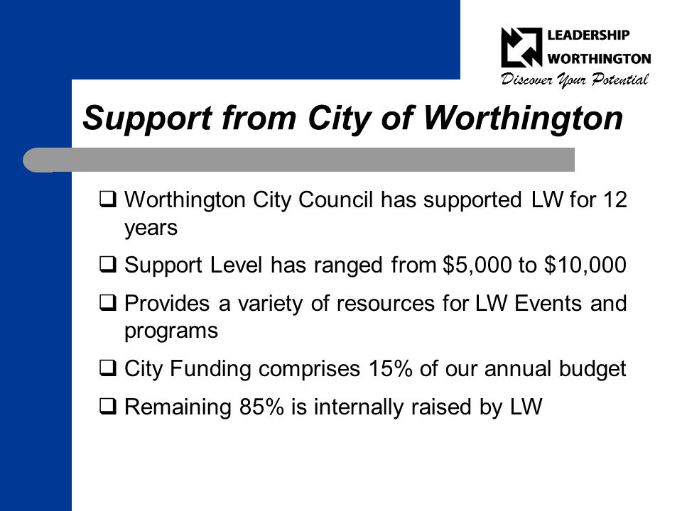 Discover Your Potential Support from City of Worthington  Worthington City Council has supported LW for 12 years  Support Level has ranged from $5,000 to $10,000  Provides a variety of resources for LW Events and programs  City Funding comprises 15% of our annual budget  Remaining 85% is internally raised by LW