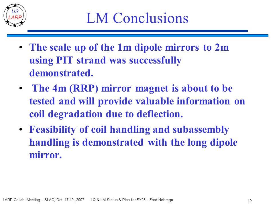 LQ & LM Status & Plan for FY08 – Fred Nobrega 19 LARP Collab.