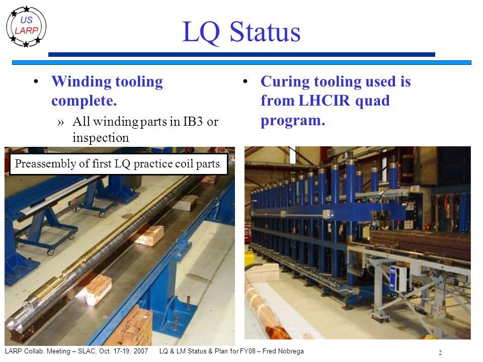 LQ & LM Status & Plan for FY08 – Fred Nobrega 2 LARP Collab.