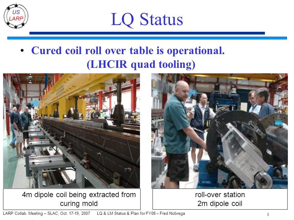 LQ & LM Status & Plan for FY08 – Fred Nobrega 3 LARP Collab.