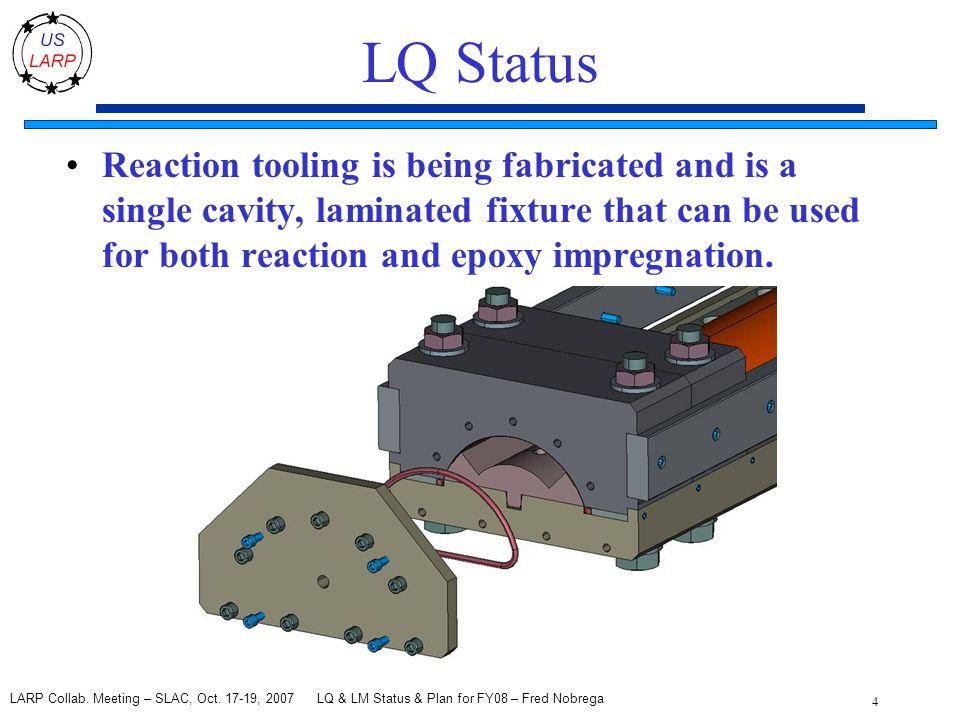 LQ & LM Status & Plan for FY08 – Fred Nobrega 4 LARP Collab.